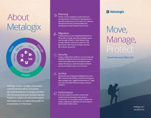 Metalogix Solutions Guide