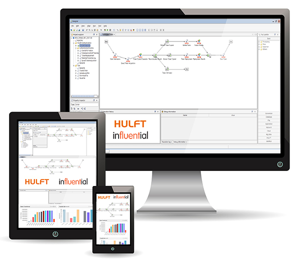 HULFT Integrate licences - Influential Software