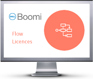Dell Boomi Flow Licences   Best Value   Buyalicence UK